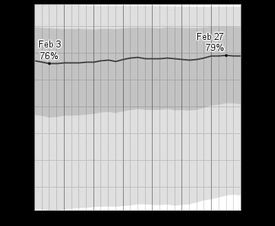 San Antonio Texas Weather Monthly Averages